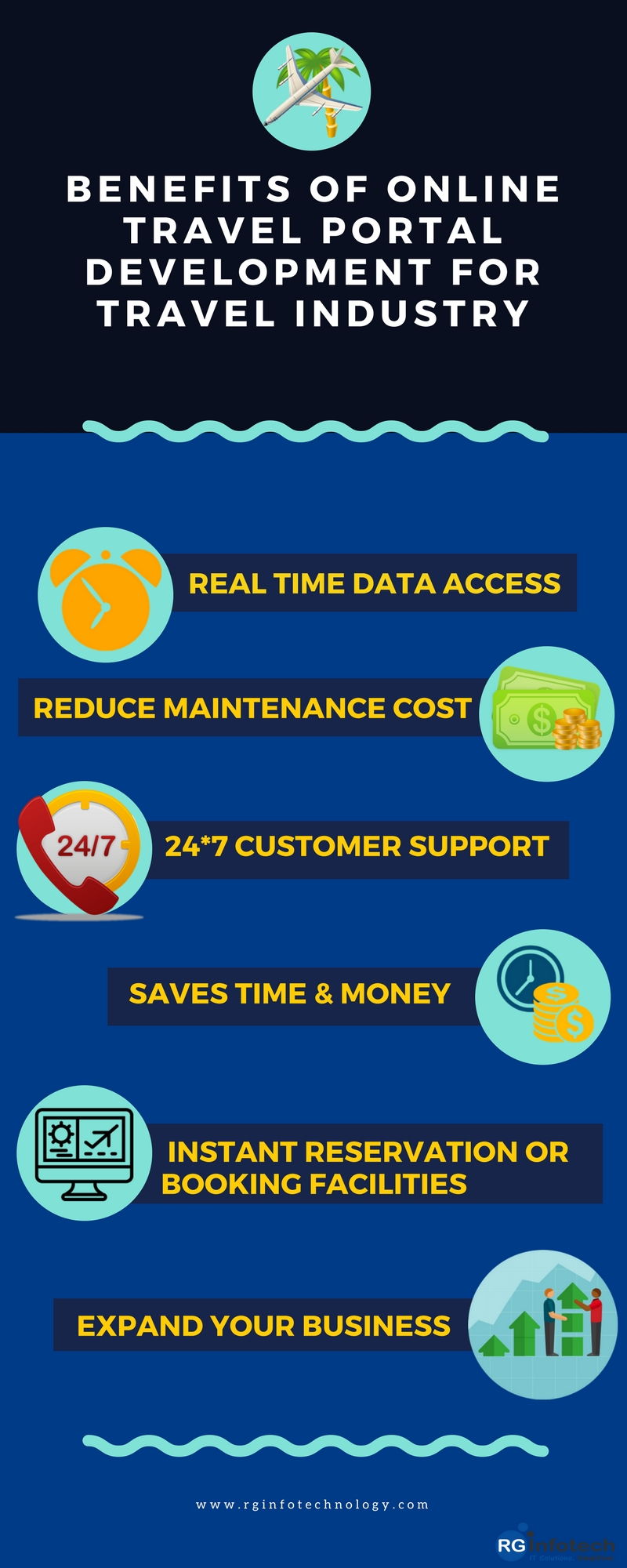 travel portal benefits infographic